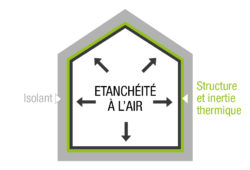 La-maison-innovante-schemas-Page-Habitat-passif-Un-cha-01
